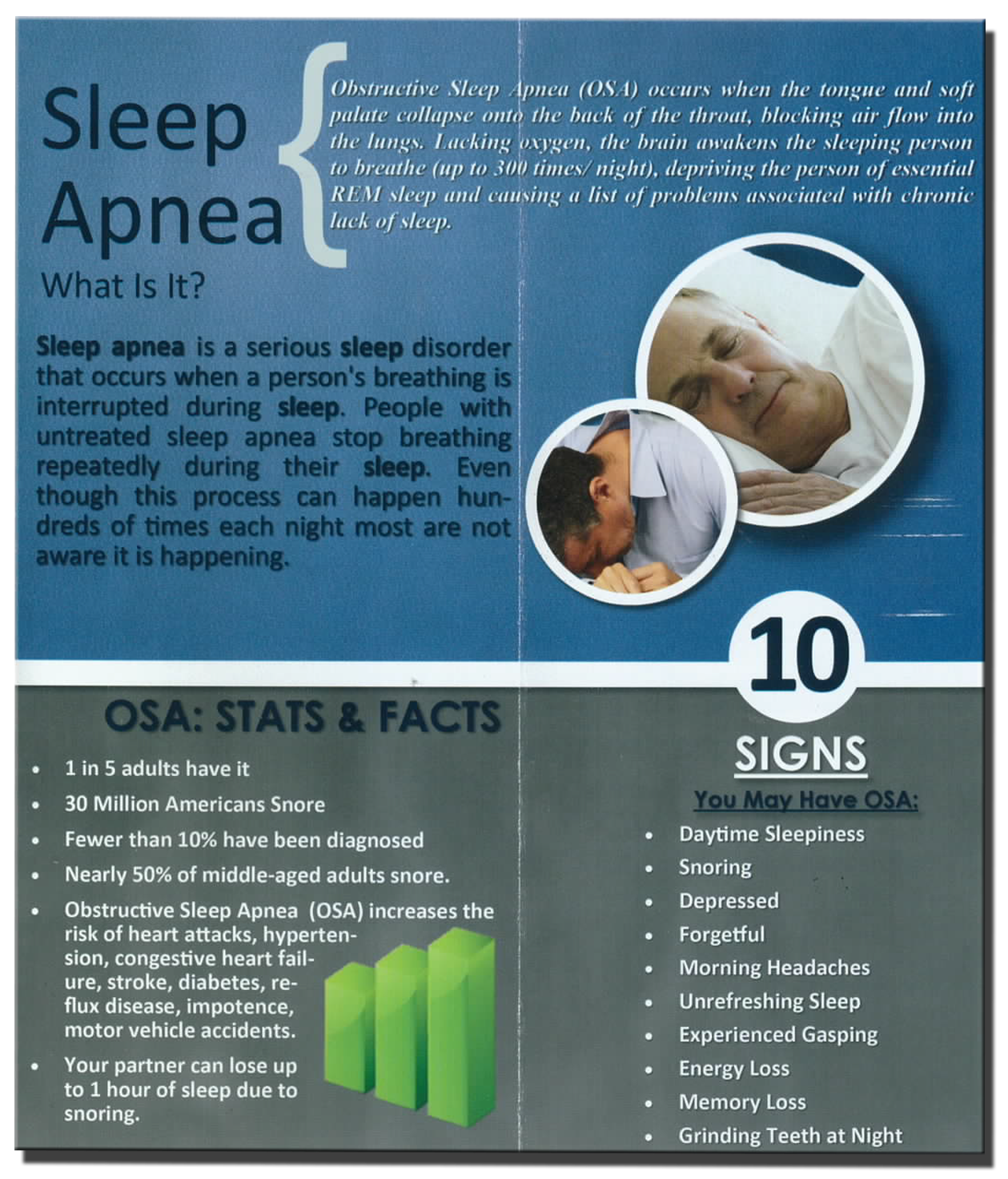 Dental Sleep Medicine